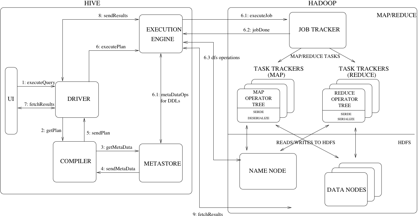 system_architecture
